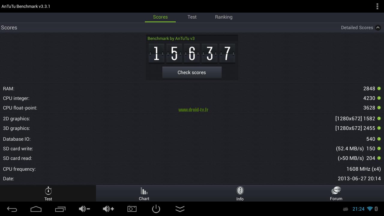Score AnTuTu MK908