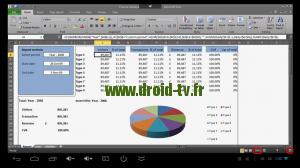 Un outil de travail Droid-TV.fr