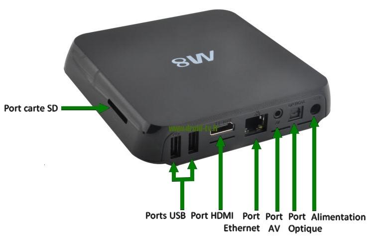 Presentation ports M8 Droid-TV.fr