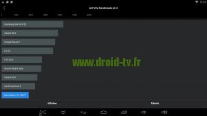 Résultats AnTutuBenchmark MK808 B Plus Droid-TV.fr