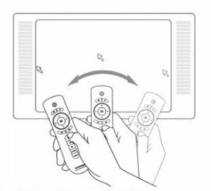 Fonction gyroscope T3 Droid-TV.fr